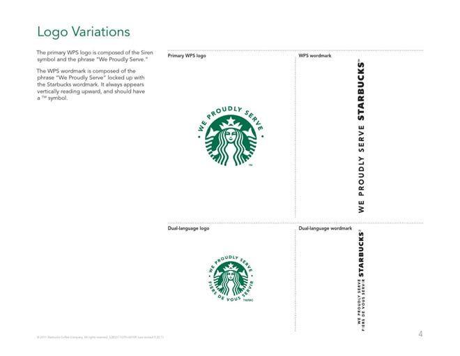 Manuales de identidad y brand guidelines
