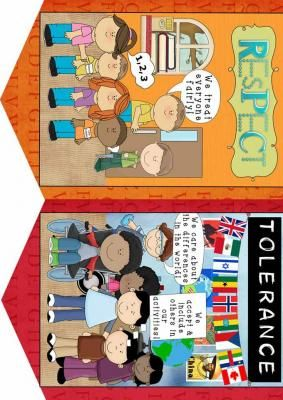 Cute mini banners that come with the IB PYP Attitudes Posters Bulletin Board & Banner Set -- great for smaller classes! |