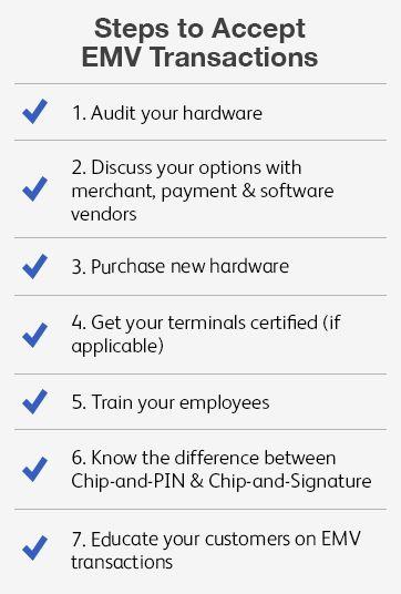 Steps-to-Accept-EMV-Transactions-Bullets