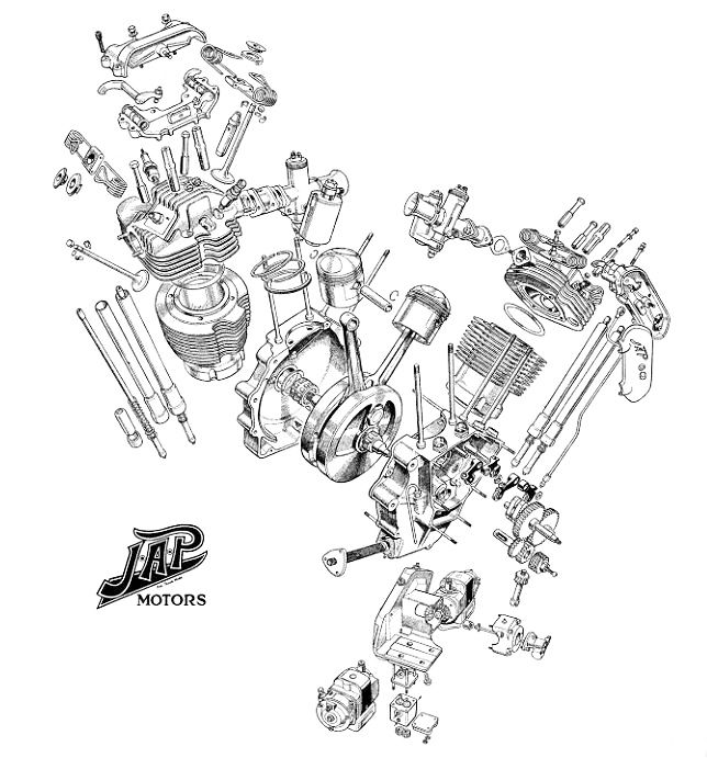 w60 engine diagram kawasaki motorcycle j.a.p v-twin engine diagram | custom bobber, chopper ... 750 kawasaki motorcycle wiring diagram #13