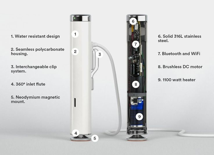 Joule Sous Vide by ChefSteps. 1. Water resistant design. 2. Seamless polycarbonate housing. 3. Interchangeable clip system. 4. 360 degree inlet flute. 5. Neodymium magnetic mount. 6. Solid 316L stainless steel. 7. Bluetooth and WiFi 8. Brushless DC motor. 9. 1100 watt heater.