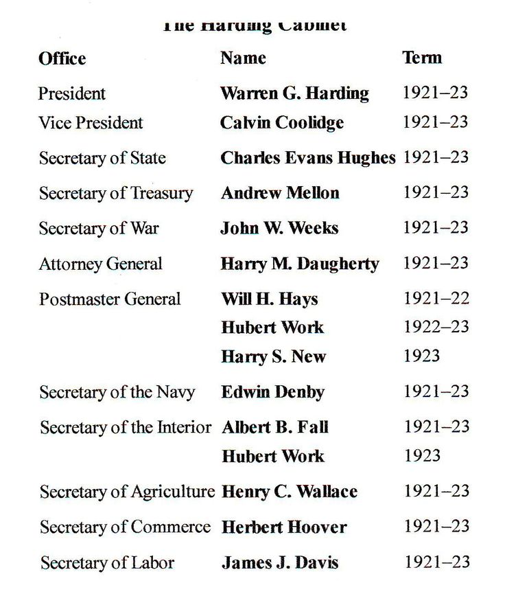 558 best U.S. PRESIDENTS (1) - FIRST LADIES images on Pinterest ...