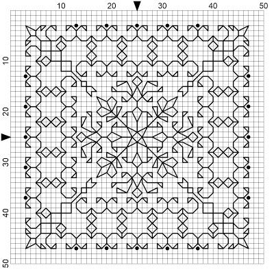 Byrd's Nest: Blackwork Smalls