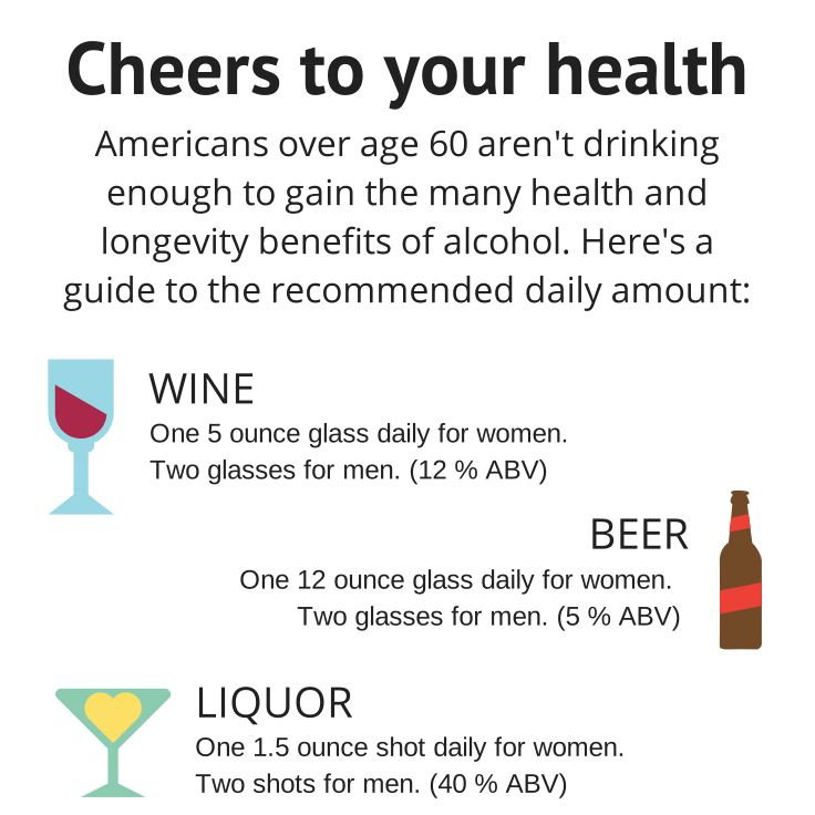 Drinking White Wine Health Benefits