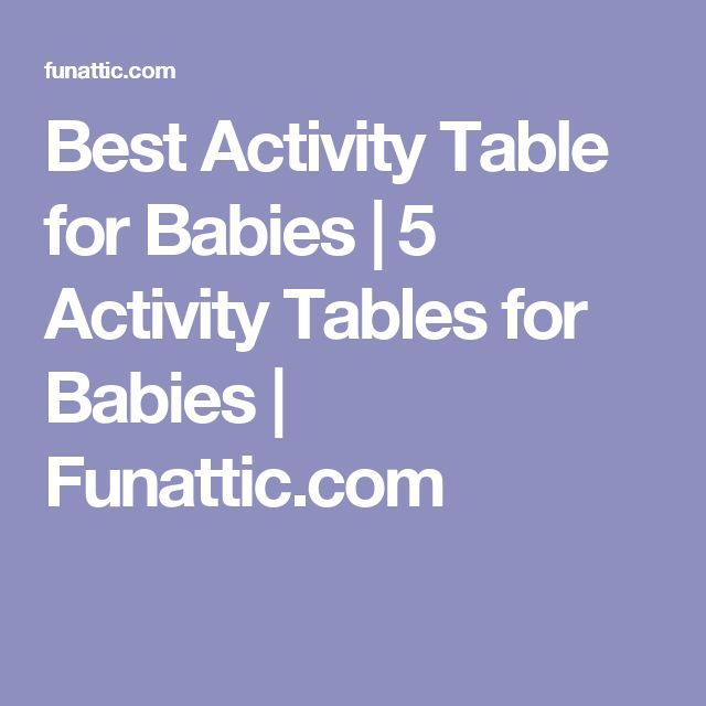 Best Activity Table for Babies | 5 Activity Tables for Babies | Funattic.com