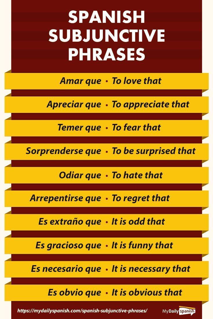 Pin On Teaching Spanish Vocabulary