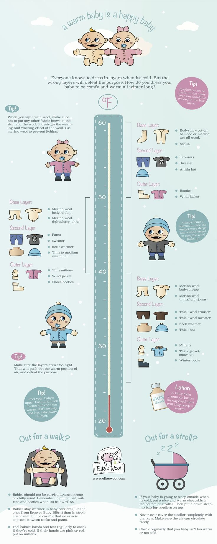 Kids need their energy for growing! Please dress them warm en comfy. Ella's Wool — How to dress your baby for cold weather (infographic)