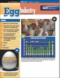 Egg Industry is regarded as the standard for information on current issues, trends, production practices, processing, personalities and emerging technology. Egg Industry is a pivotal source of news, data and information for decision-makers in the buying centers of companies producing eggs and further-processed products.