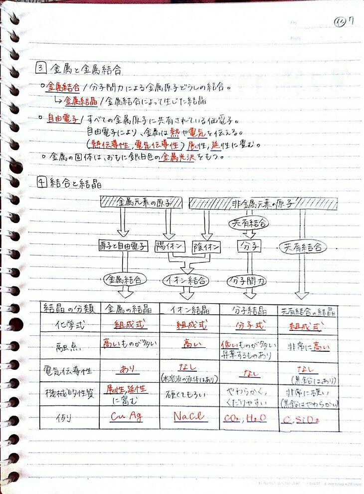 化学基礎テ対 物質の構成 化学結合 高校生 化学のノート Clear 化学結合 化学 高校 勉強