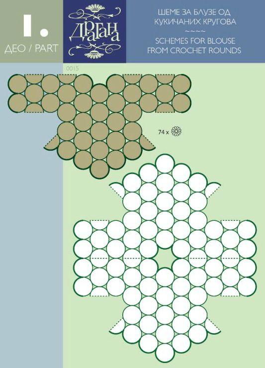 Les 25 meilleures id es concernant guide pour crochet for Amaryllis ne fait que des feuilles