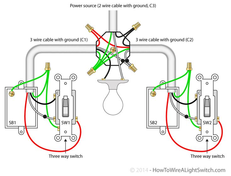 17 best ideas about light switch wiring electrical single light between 3 way switches power via light how to wire a