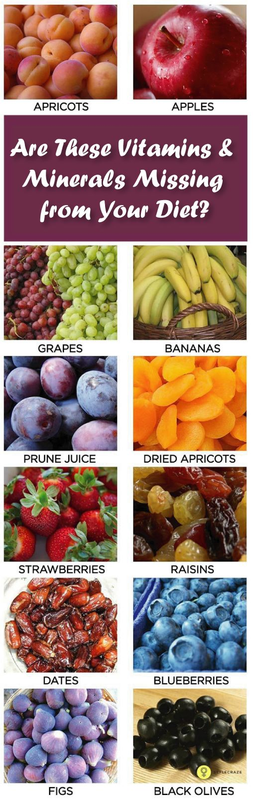 if you have Vitamins and minerals missing from your food, do not try to  fill that up with nutrition supplements instead of proper diet, today we have  talked all about; Vitamins and Minerals chart, Vitamins and Minerals nutrition,  Vitamins and Minerals