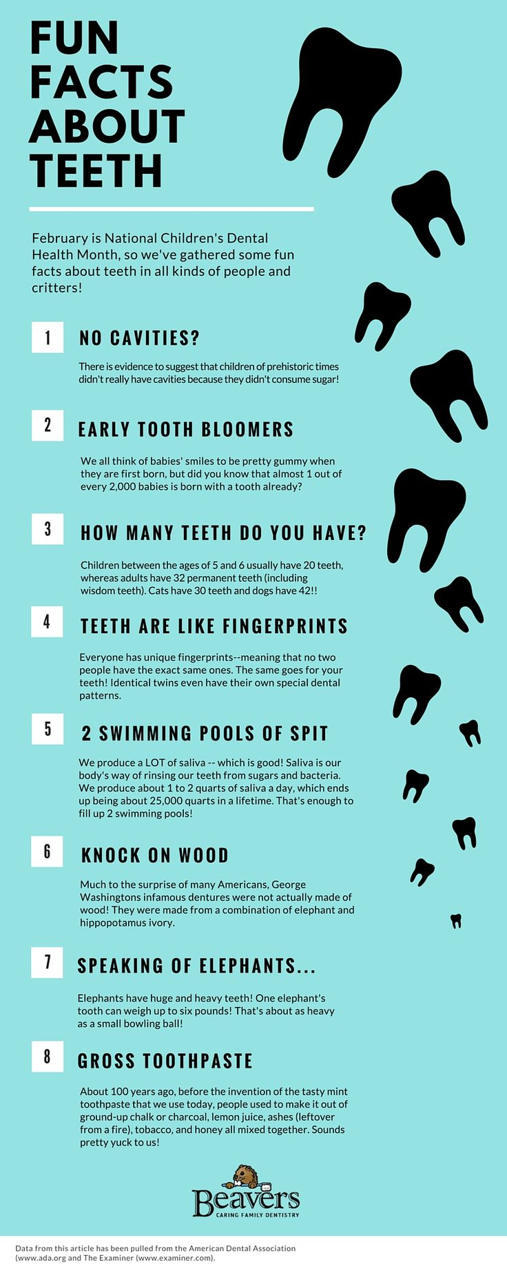 February is National Children's Dental Health Month! Over 60% of the world's youth has at least one cavity that's been left untreated. Let's raise awareness together!  We've gathered some fun facts about teeth to get your kids inspired to brush and floss! http://tmiky.com/pinterest