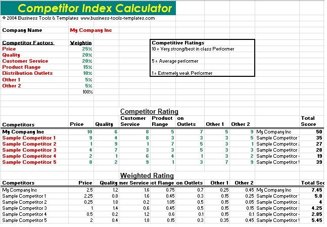 Competitor Pricing Analysis Template Excel Spreadsheet Template Analysis Templates