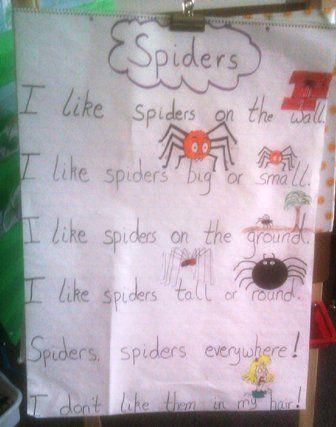 October ideas kindergarten balanced literacy Kindertips