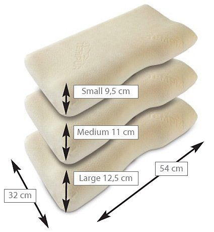 Tempur Millenium Pillow