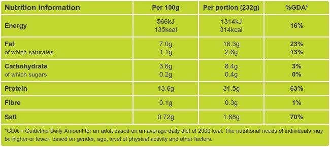 Garlic Sauteed Calamari Nutritional Information