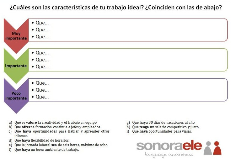B1 oraciones relativas cu les son las caracter sticas for Test trabajo ideal