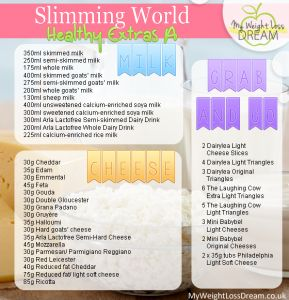 Slimming World Healthy Extras A