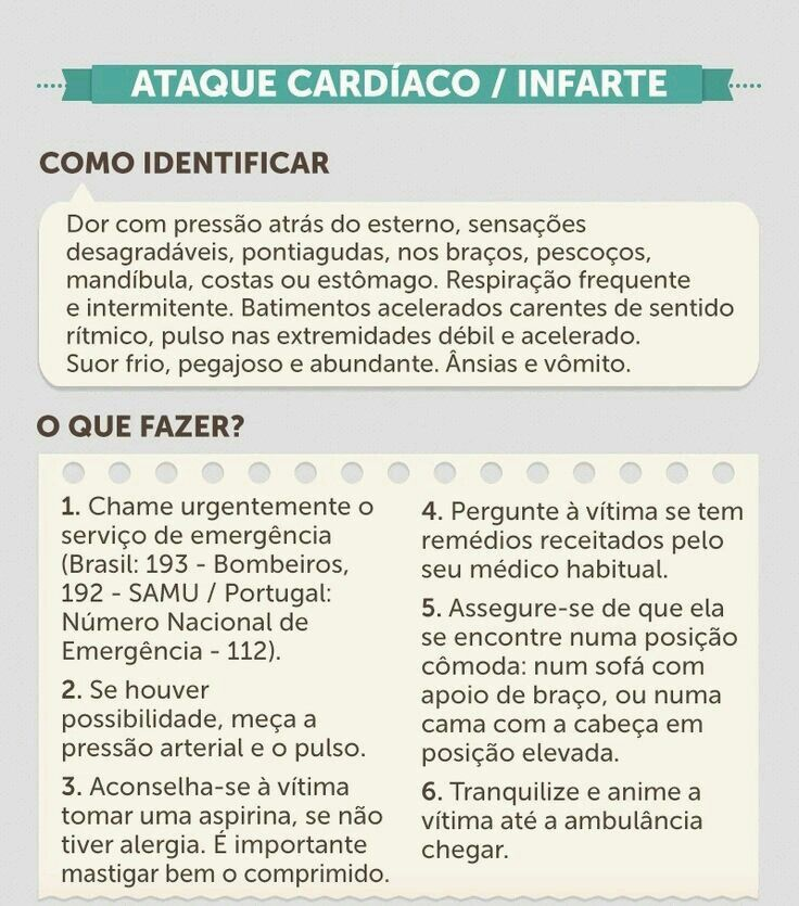 Ataque Cardíaco/Infarte
