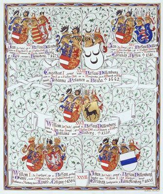 """""""Afstamming van Koning Willem III van Keizer Karel de Grote, langs de Hertogen van Limburg die begraven liggen te Rolduc"""", aangeboden aan de Koning ter gelegenheid van zijn 25-jarig regeringsjubileum in 1874"""