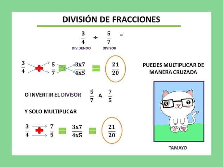 200 best matemáticas images on Pinterest | Math activities ...