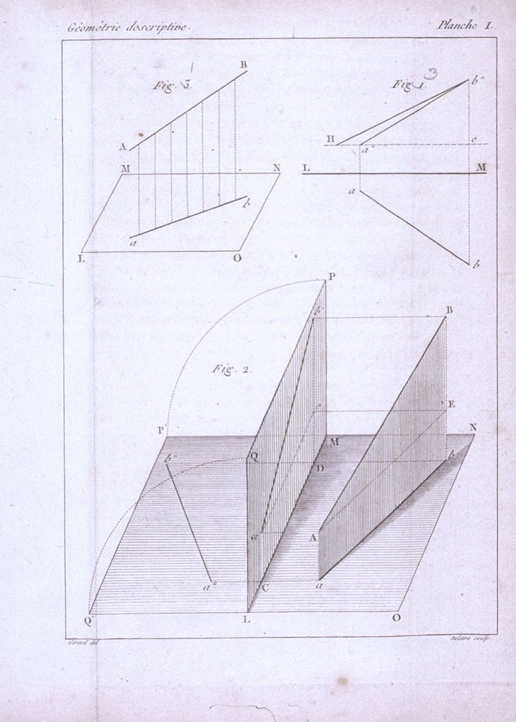 Gaspard Monge: Descriptive Geometry