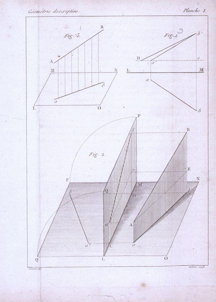Gaspard Monge: Descriptive Geometry