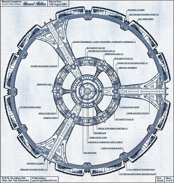 Deep Space Nine Blueprint- Print extra Large. Or print 2+ similiar ones and hang them on the wall.