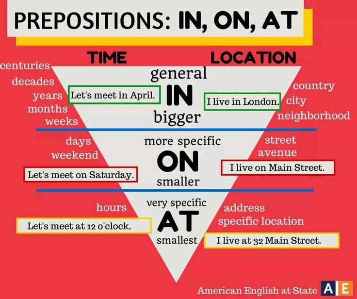 El prepositions