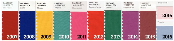 Why Pantone Released Two 2016 Colors of the Year - WSJ