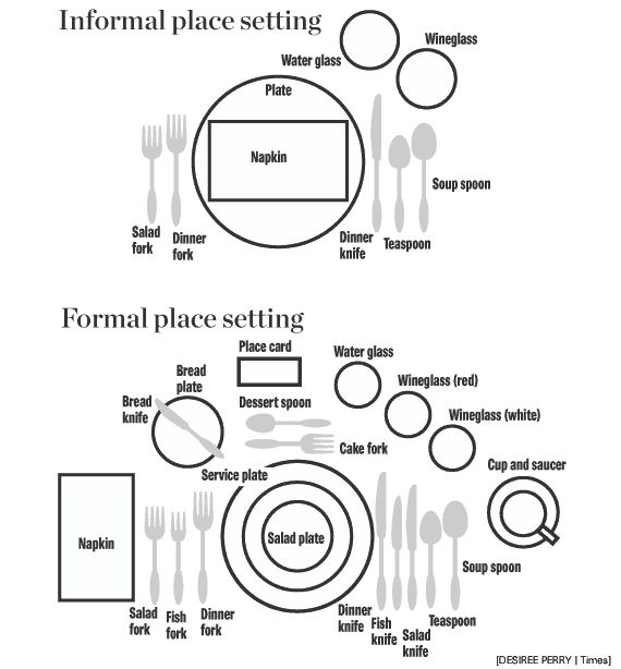 Best 25 Dining etiquette ideas on Pinterest Table etiquette