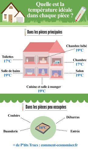 10 best maison images on Pinterest Building, Construction and Home - plan fabrication eolienne maison