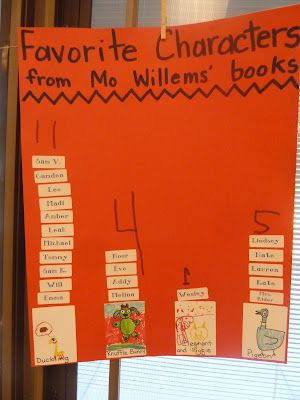Literacy and Laughter - Celebrating Kindergarten children and the books they love: Mo Willems