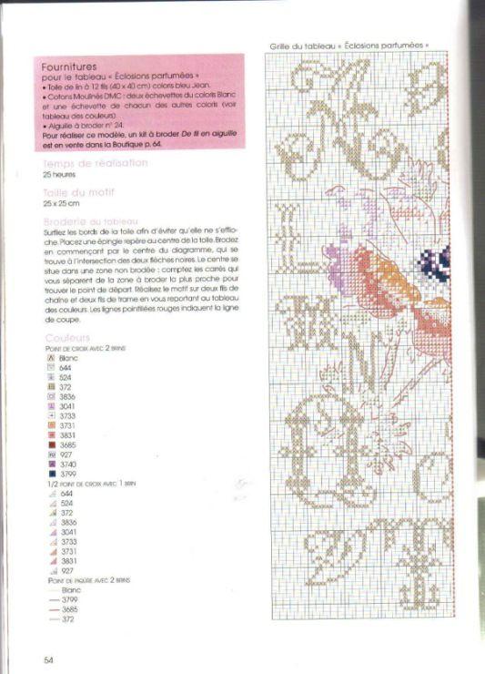 DFEA HS25 Hélène le Berre - Eclosions parfumées