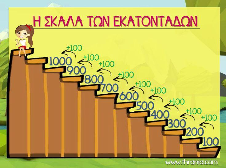Η σκάλα των εκατοντάδων