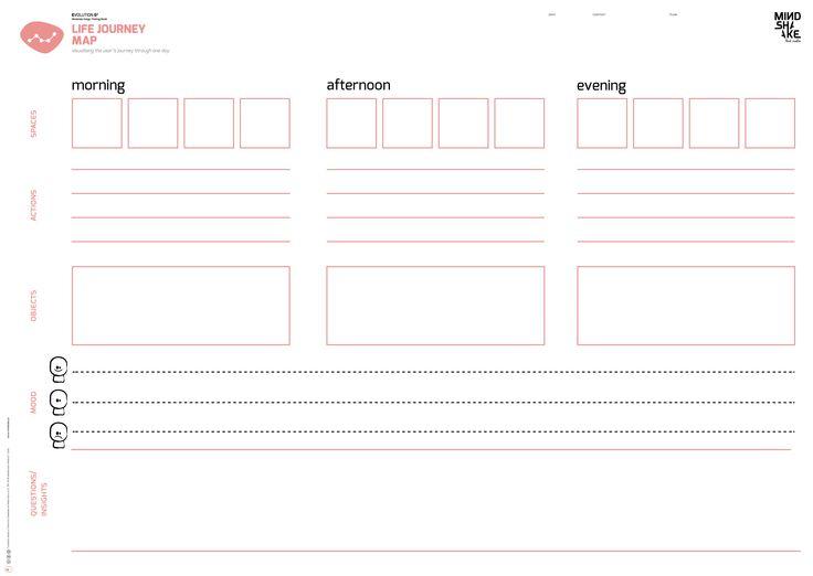 Life Journey Map Mindshake Design Thinking TEMPLATES PDF: http://www.mindshake.pt/public/download/E2_life_journey_map_A1.pdf