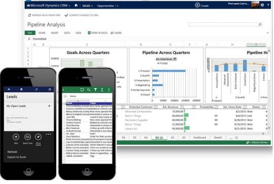 What are the new feature relating to #mobile and #analytics of #Microsoft #CRM 2016? The Microsoft CRM 2016 offers you to enjoy the ultimate analytics and Mobile data.