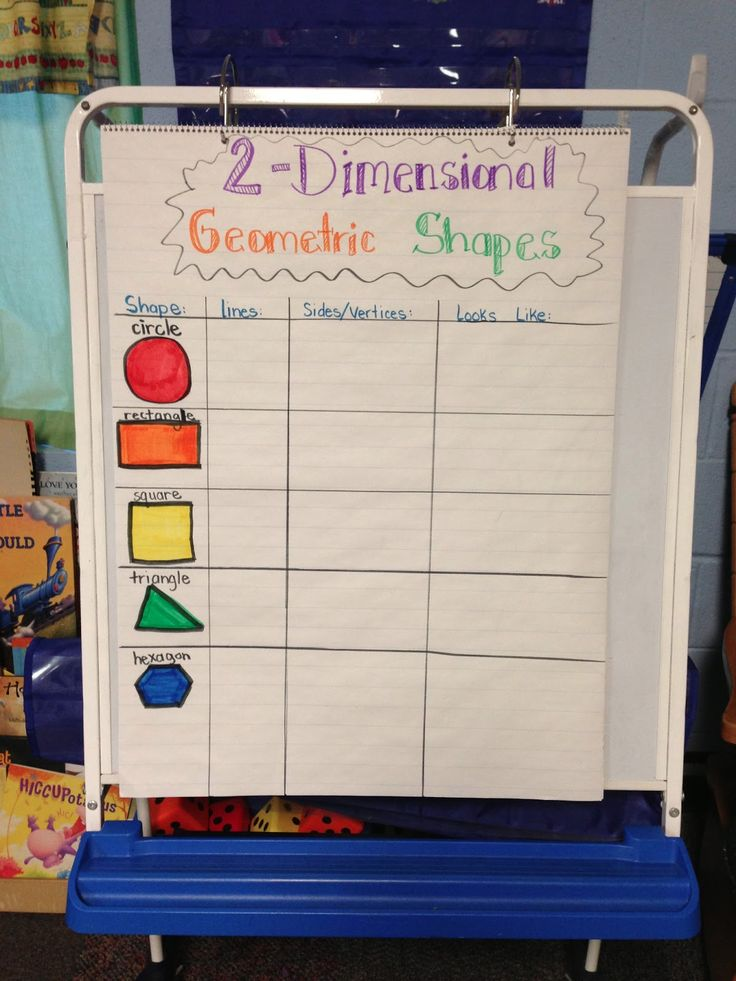 Under the Alphabet Tree: FIrst week back- stations and organization!