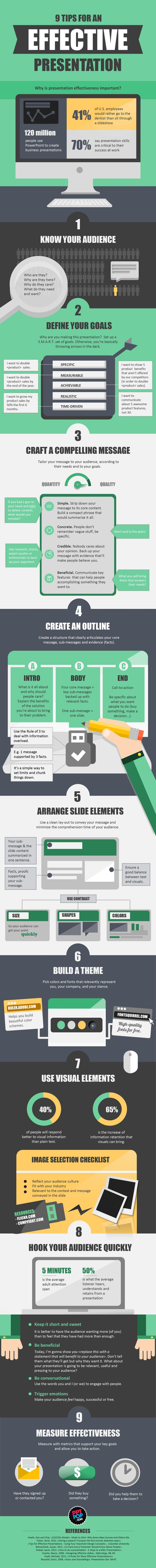 9 Tips for an Effective Presentation #infographic #Presentation #Sales #Career
