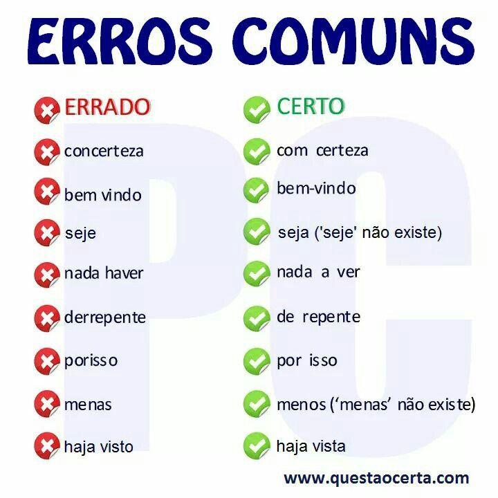 Resultado de imagem para fotos e imagens de regras gramaticais
