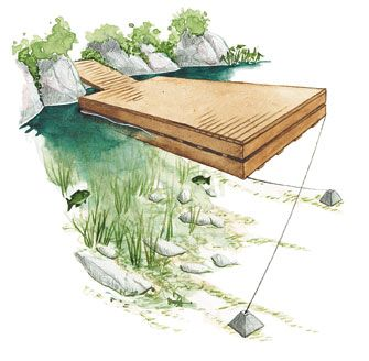 basic sketch view of floating dock with mooring - this design has minimal environmental impact.
