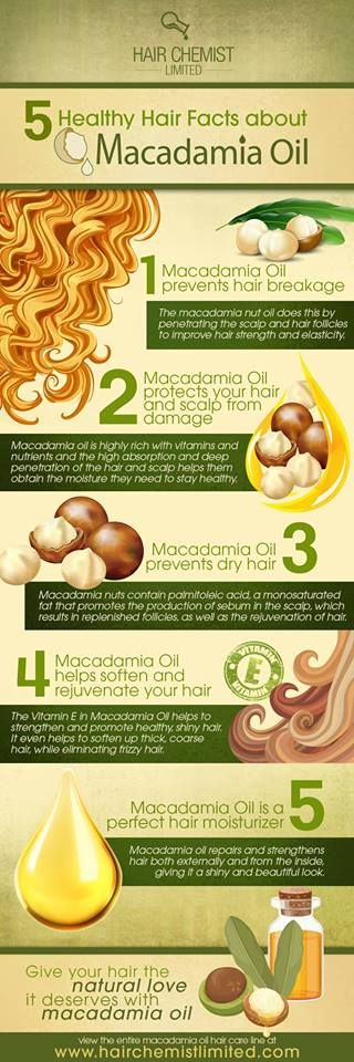 #MacadamiaOil is not only good for your skin, but for your hair too! Here are 5 Healthy Facts about Macadamia Oil.