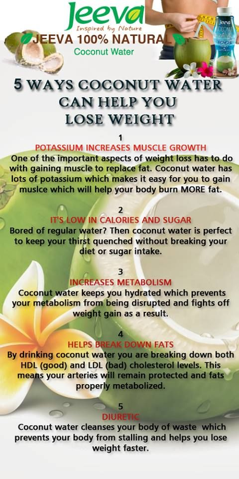 Weight loss in a month plan image 10
