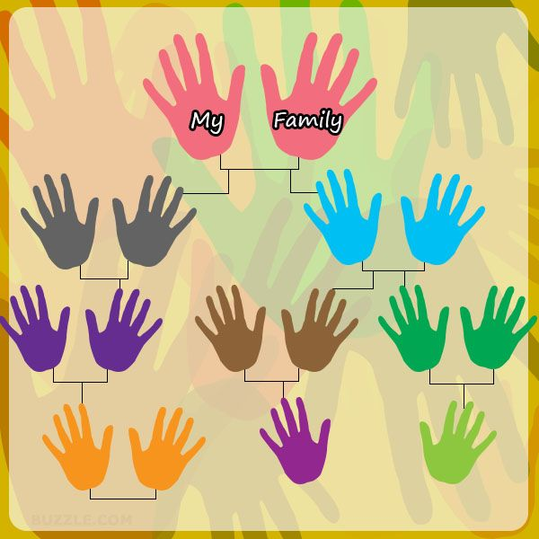 7 best Family tree templates images on Pinterest Family tree - family tree example