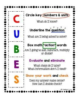 "CUBES is a strategy for solving math word problems. You can use it as an anchor chart or put it into a math journal for quick reference.C = Circle key numbers and unitsU = Underline the questionB = Box math ""action"" wordsE = Evaluate and eliminateS = Show your work and check Please leave feedback if you download :) If you have any questions or suggestions, email me at vanlam.luu@gmail.com."