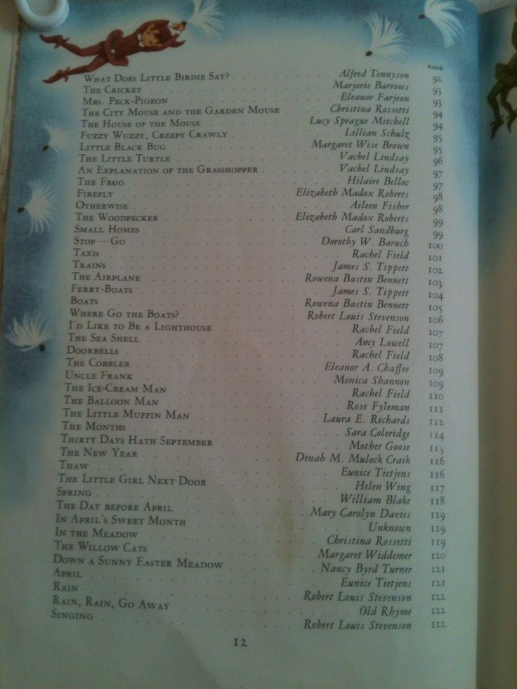 Table of Contents; page, 11 of Childcraft Encyclopedia Volume 1 1961 Edition Out-of-Print Mother Goose and Nursery Rhymes