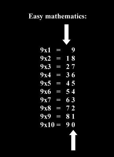 Multiplication Trick for #9