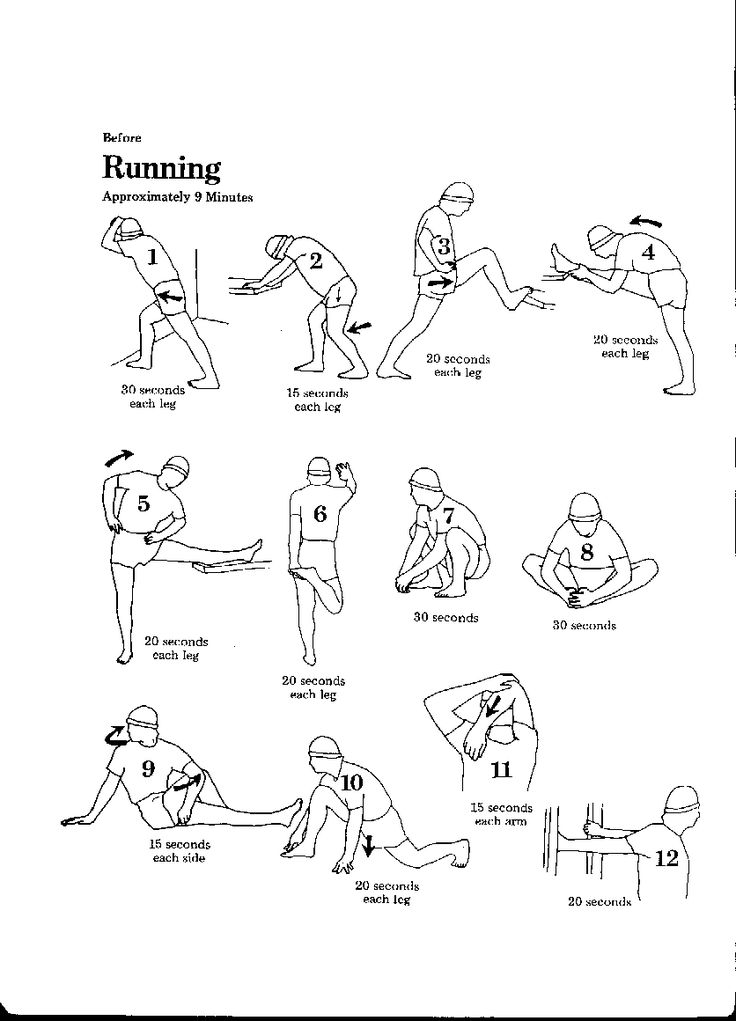 Simple chart for pre and post run stretching.