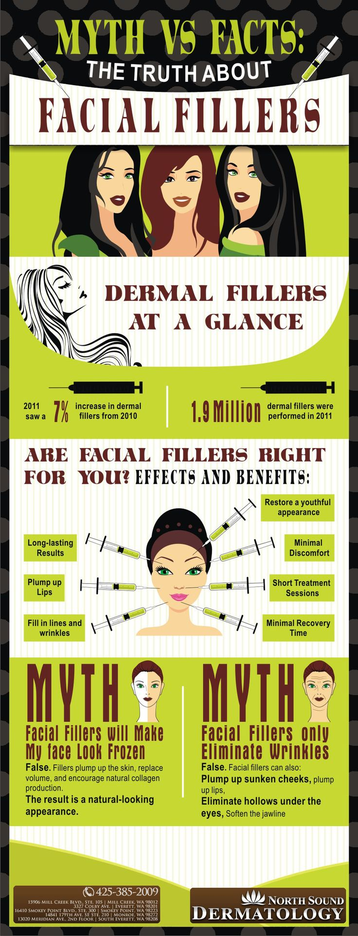 Dermal fillers. Myth vs Fact  creativeimagelasersolutions.com  | Call (248) 855-0900 to make an appointment TODAY!   Luxury Med Spa in Farmington Hills, MI is a GREAT place to pamper yourself!  Call (248) 855-0900 to schedule an appointment or visit our website medicalandspa.com for more information!